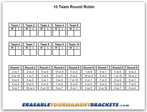 10 Team Round Robin Tournament Bracket - ErasableTournamentBrackets.com!