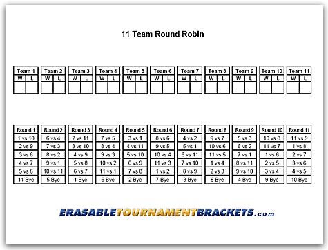 11 Team Round Robin Tournament Bracket - ErasableTournamentBrackets.com!
