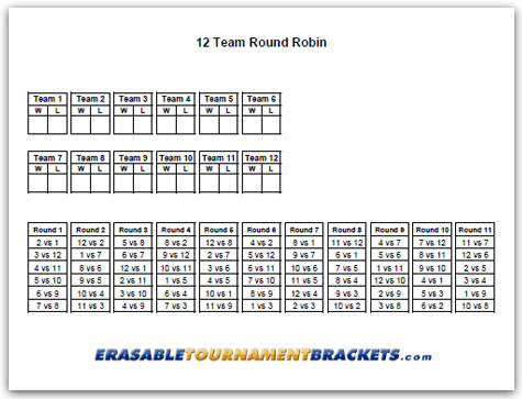 12 Team Round Robin Tournament Bracket - ErasableTournamentBrackets.com!