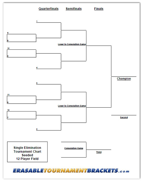 6-Team Bracket Single Elimination Tournament Printable Bracket