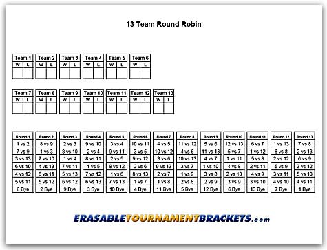 7 team schedule template - 13 team round robin tournament bracket