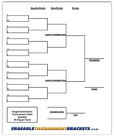 16 Team Single Elimination Seeded Tournament Bracket