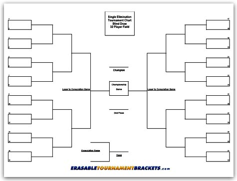 32 team single blind draw tournament bracket for Table tennis tournament template