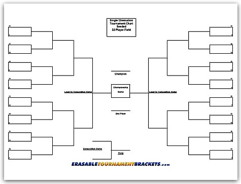 single elimination bracket 32 teams