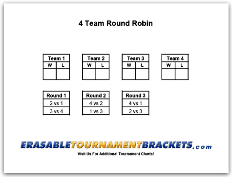 4 Team Round Robin Tournament Bracket - ErasableTournamentBrackets.com!