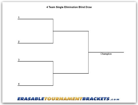 4 team single blind draw tournament bracket for Game bracket template