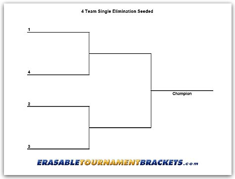 Team Single Elimination Seeded Tournament Bracket