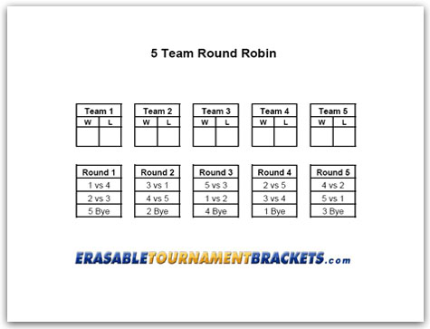 5 Team Round Robin Tournament Bracket - ErasableTournamentBrackets.com!