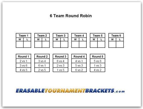 6 team draw template 6 team round robin tournament bracket