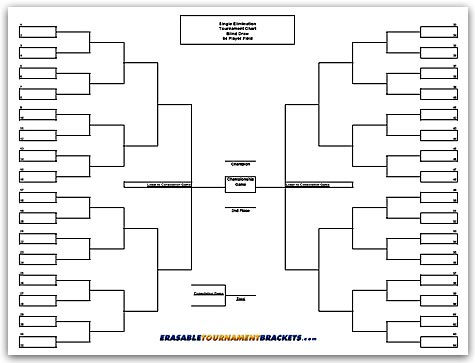Ping pong tournament brackets for Table tennis tournament template