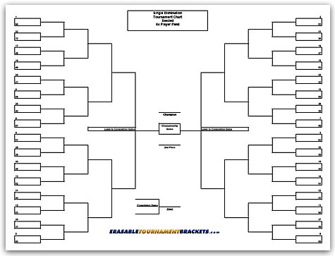 picture relating to Printable 64 Team Bracket referred to as 64 Staff Solitary Removing Seeded Match Bracket