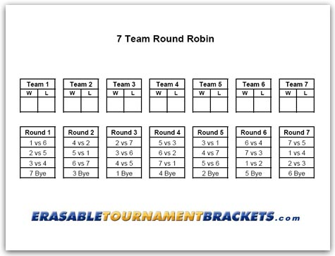 7 Team Round Robin Tournament Chart