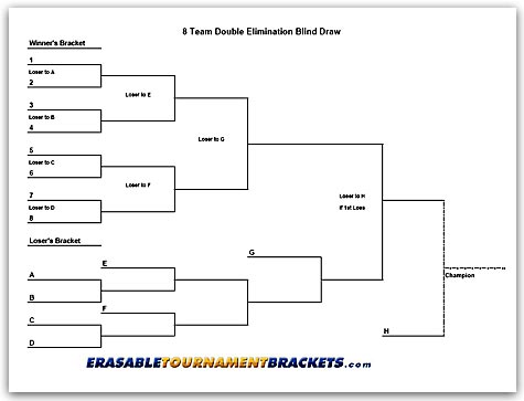 table tennis tournament template - 8 team double blind draw tournament bracket
