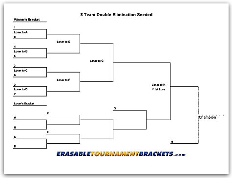 8 Team Seeded Single Elimination http://www.erasabletournamentbrackets.com/8-team-double-elimination-seeded-bracket.htm
