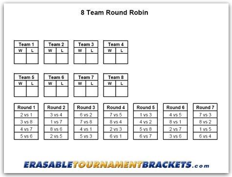 Husbands vs wives 50 point round robin tournament x for 6 team draw template