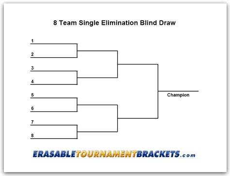 8 Team Seeded Single Elimination http://www.erasabletournamentbrackets.com/8-team-single-blind-draw-bracket.htm