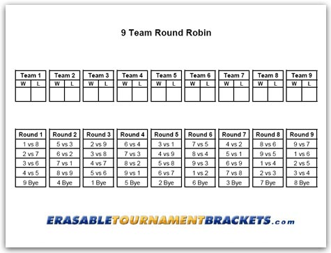 9 Team Round Robin Tournament Bracket - ErasableTournamentBrackets.com!